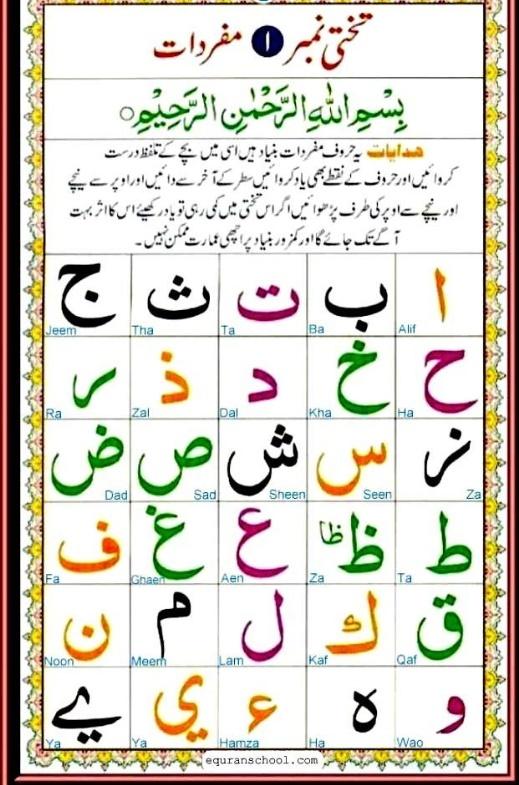 Qaida noorania English pdf|Islamic Books